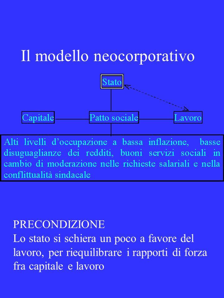 Il modello neocorporativo