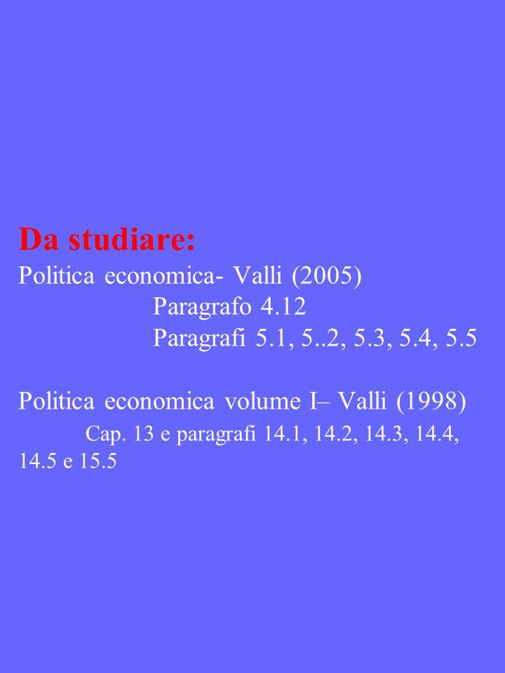 Da studiare: Politica economica- Valli (2005). Paragrafo 4. 12