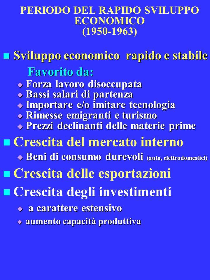 PERIODO DEL RAPIDO SVILUPPO ECONOMICO (1950-1963)