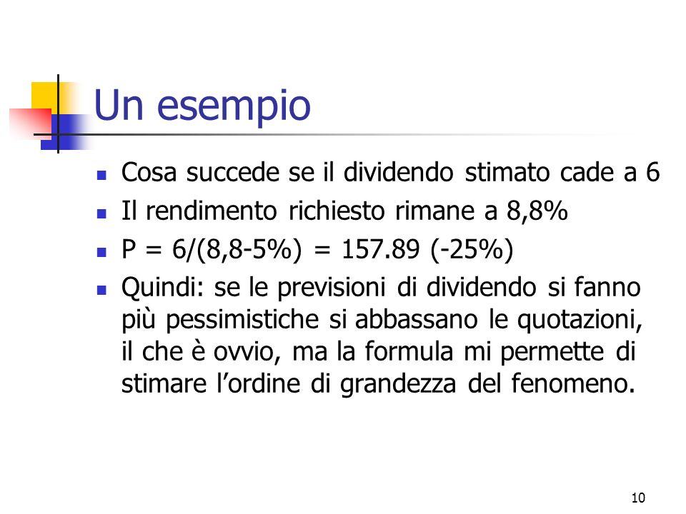 Un esempio Cosa succede se il dividendo stimato cade a 6