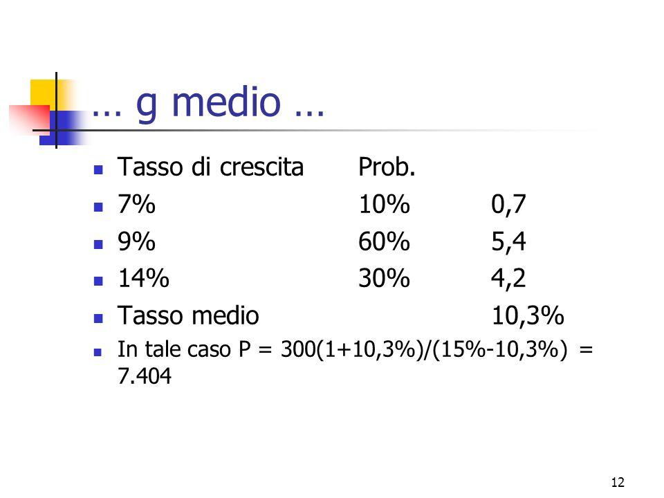 … g medio … Tasso di crescita Prob. 7% 10% 0,7 9% 60% 5,4 14% 30% 4,2