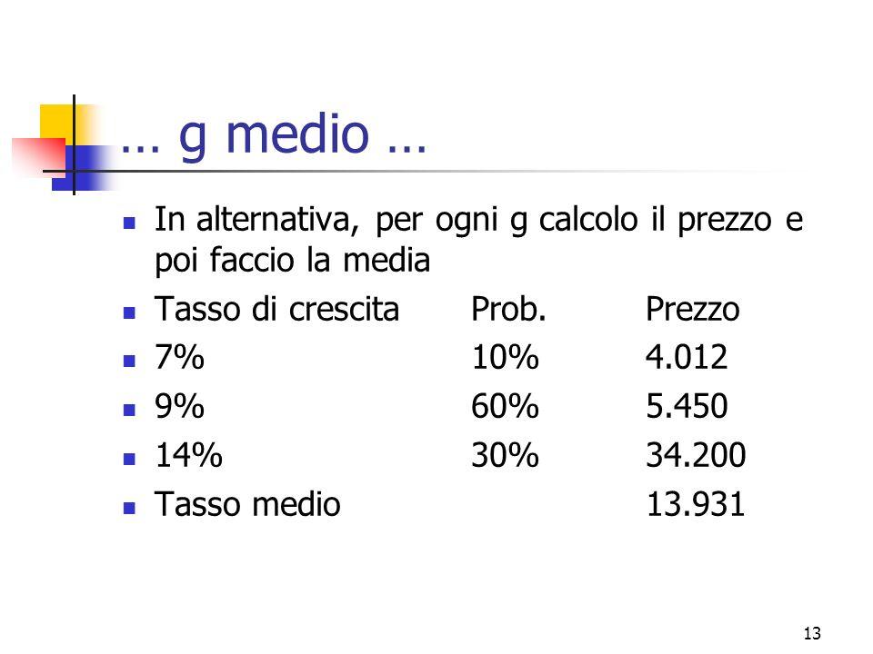 … g medio … In alternativa, per ogni g calcolo il prezzo e poi faccio la media. Tasso di crescita Prob. Prezzo.