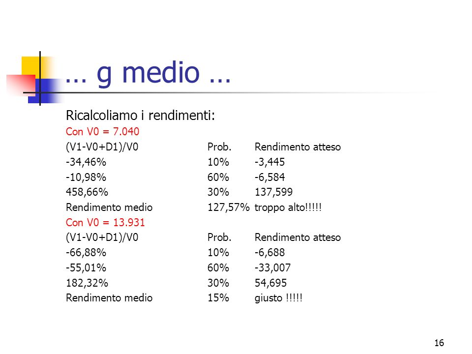 … g medio … Ricalcoliamo i rendimenti: Con V0 = 7.040