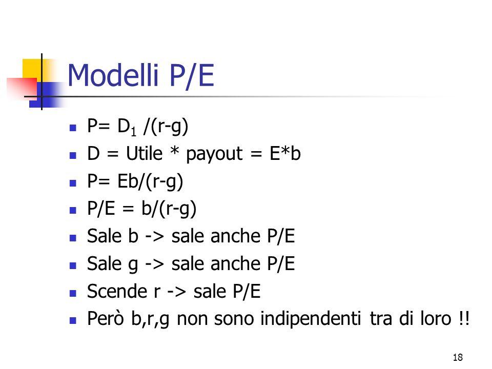 Modelli P/E P= D1 /(r-g) D = Utile * payout = E*b P= Eb/(r-g)