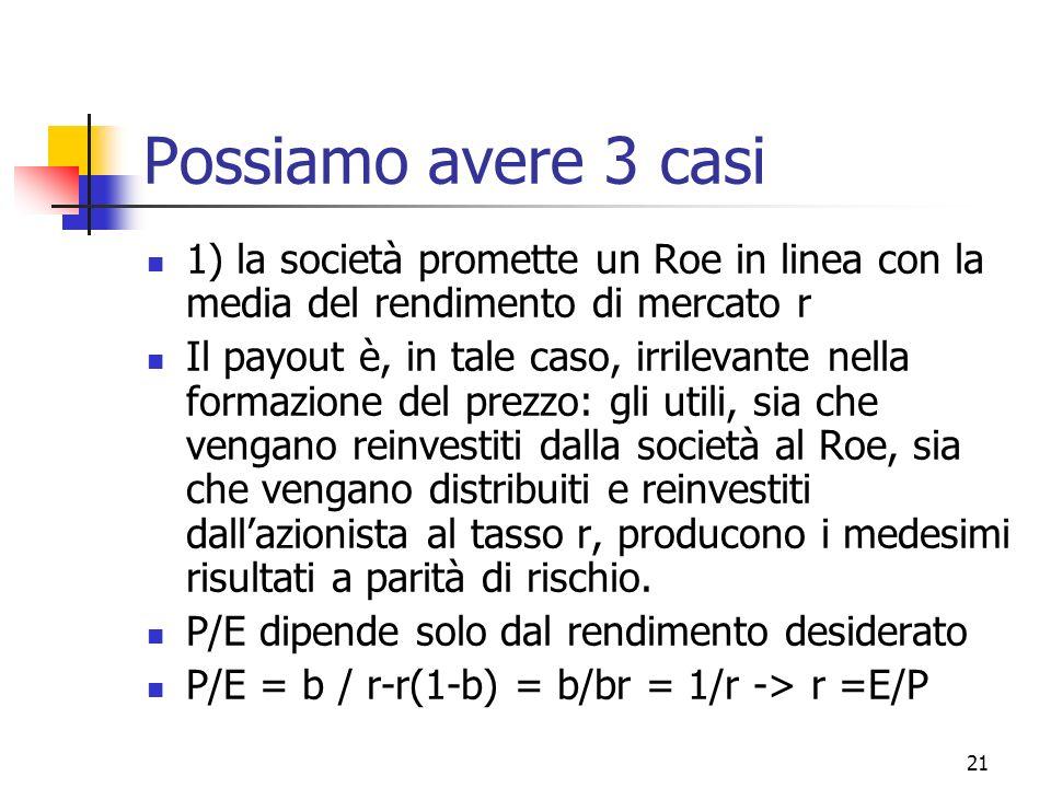 Possiamo avere 3 casi 1) la società promette un Roe in linea con la media del rendimento di mercato r.