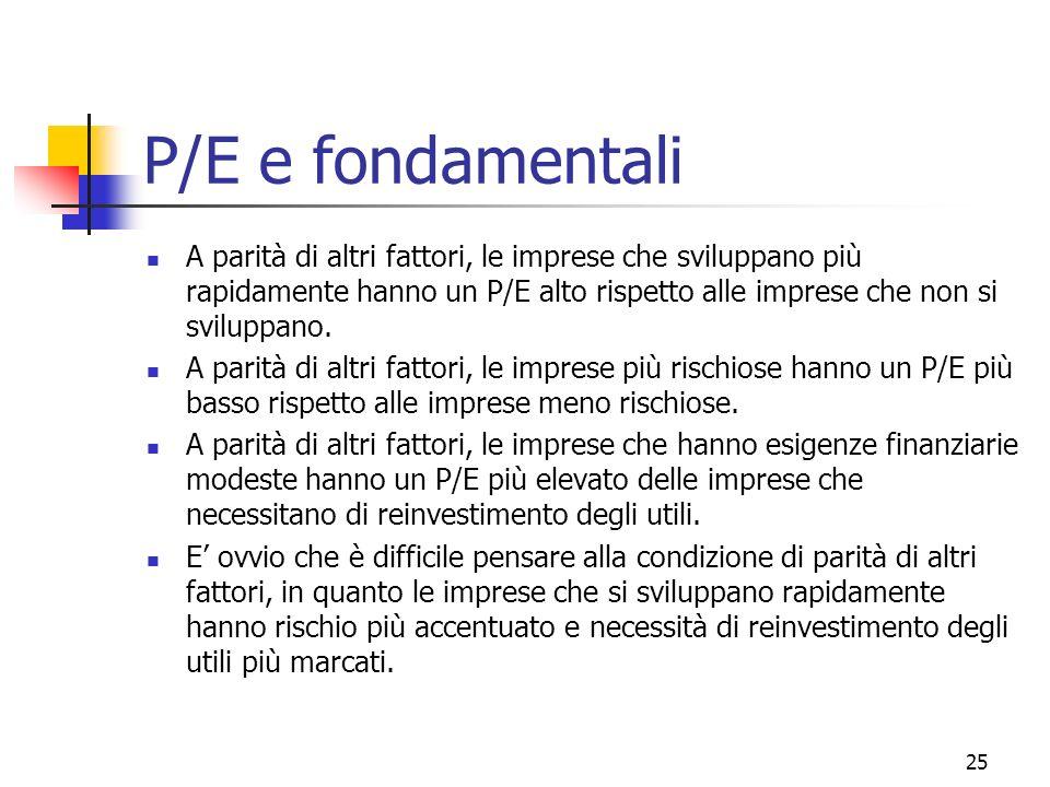 P/E e fondamentali