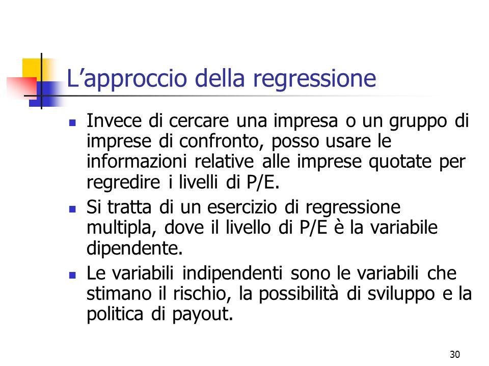 L'approccio della regressione