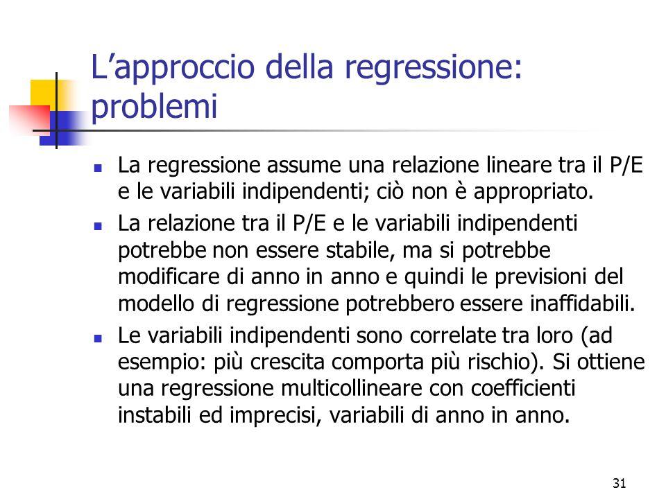 L'approccio della regressione: problemi