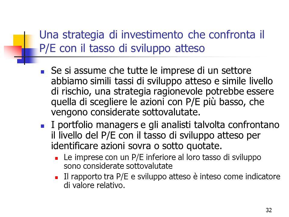 Una strategia di investimento che confronta il P/E con il tasso di sviluppo atteso
