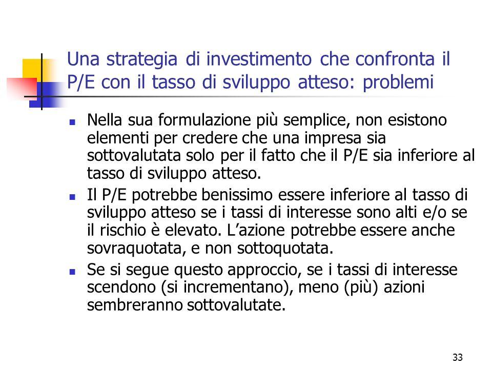 Una strategia di investimento che confronta il P/E con il tasso di sviluppo atteso: problemi