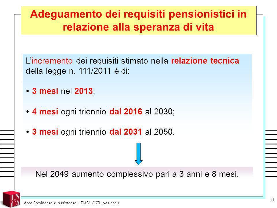 Nel 2049 aumento complessivo pari a 3 anni e 8 mesi.