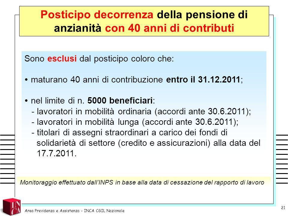 Posticipo decorrenza della pensione di anzianità con 40 anni di contributi