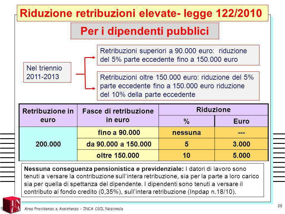 Per i dipendenti pubblici Fasce di retribuzione in euro
