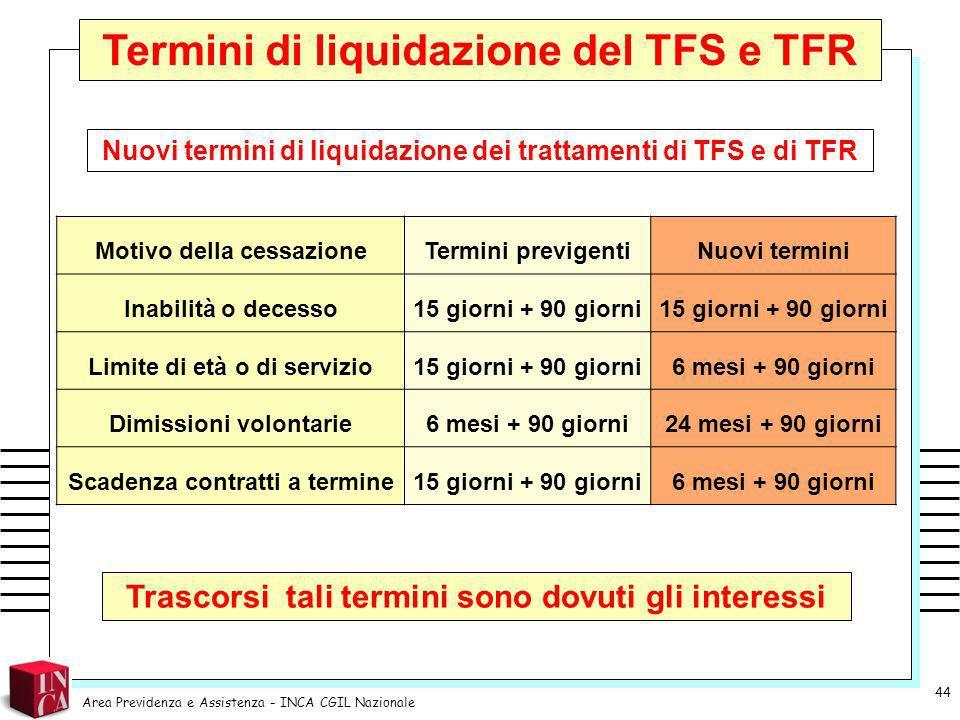 Termini di liquidazione del TFS e TFR