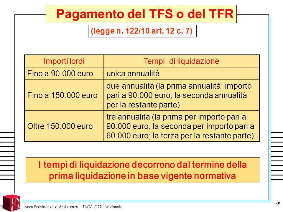 Pagamento del TFS o del TFR