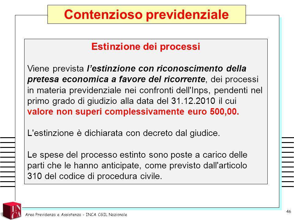 Contenzioso previdenziale Estinzione dei processi