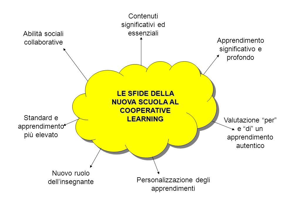 LE SFIDE DELLA NUOVA SCUOLA AL COOPERATIVE LEARNING