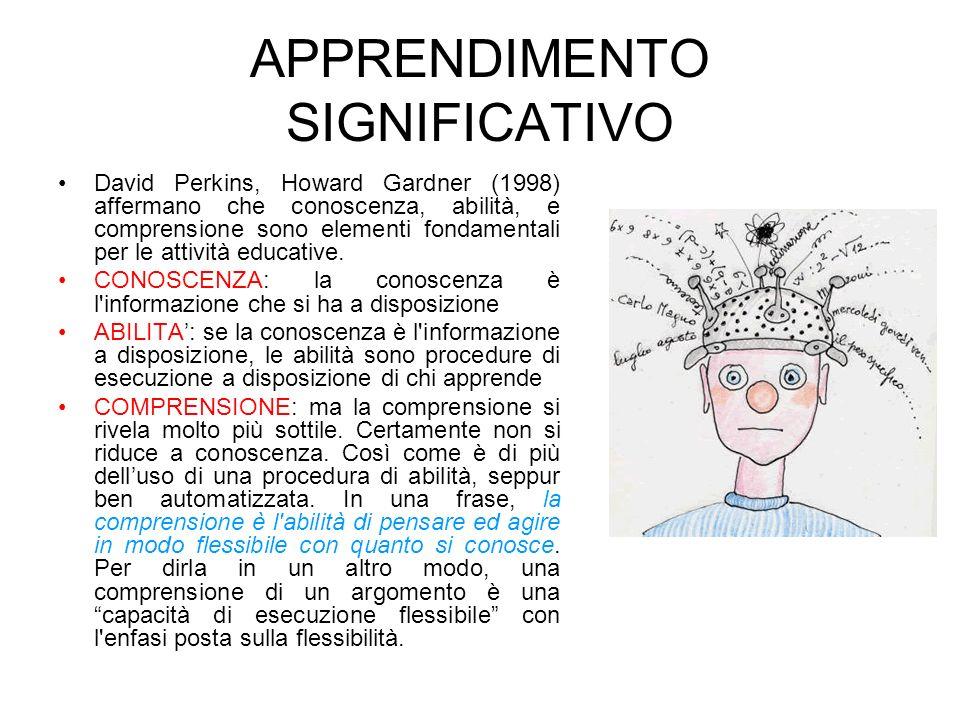 APPRENDIMENTO SIGNIFICATIVO