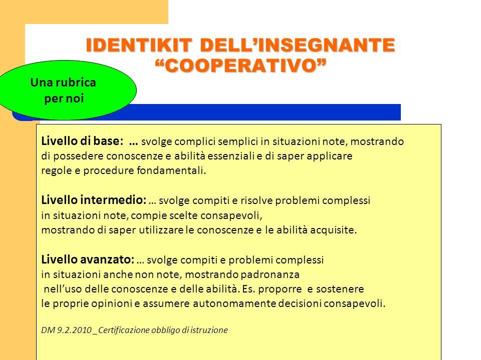 IDENTIKIT DELL'INSEGNANTE COOPERATIVO