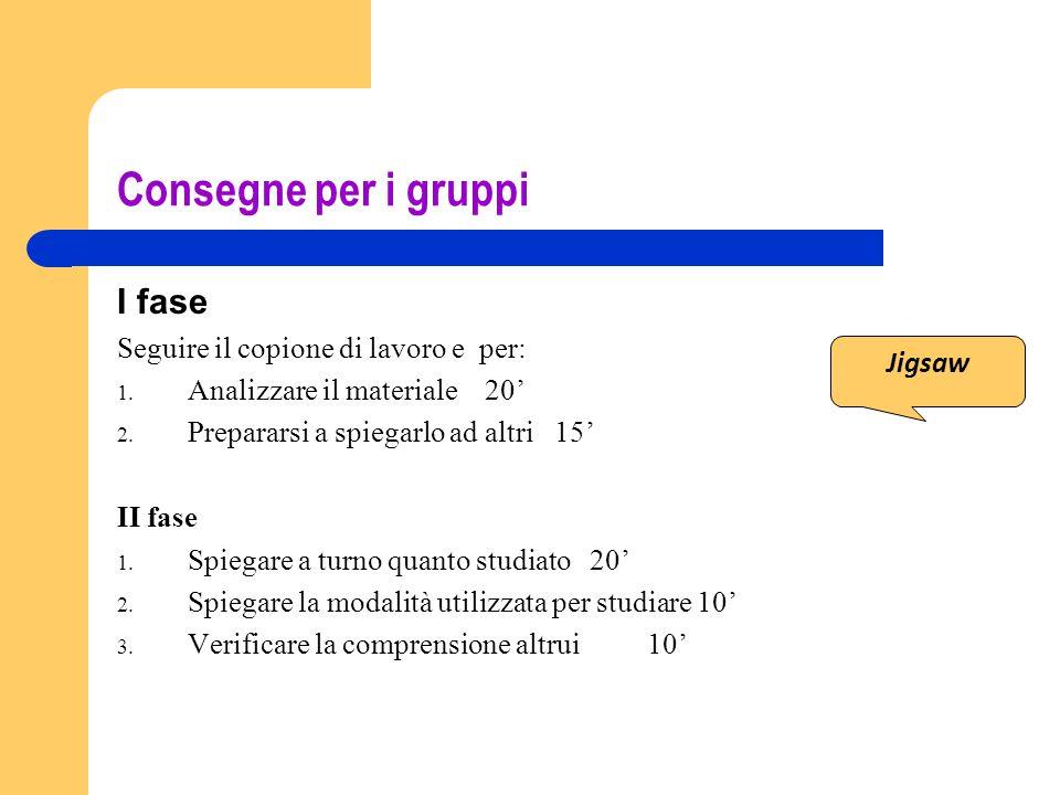 Consegne per i gruppi I fase Seguire il copione di lavoro e per: