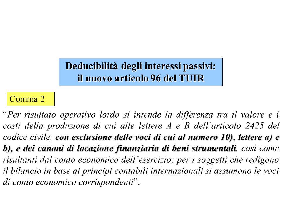 Deducibilità degli interessi passivi: il nuovo articolo 96 del TUIR