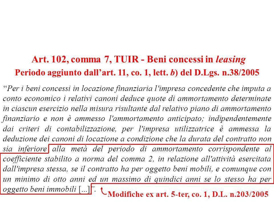 Art. 102, comma 7, TUIR - Beni concessi in leasing