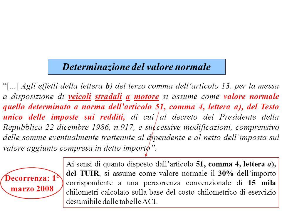 Determinazione del valore normale