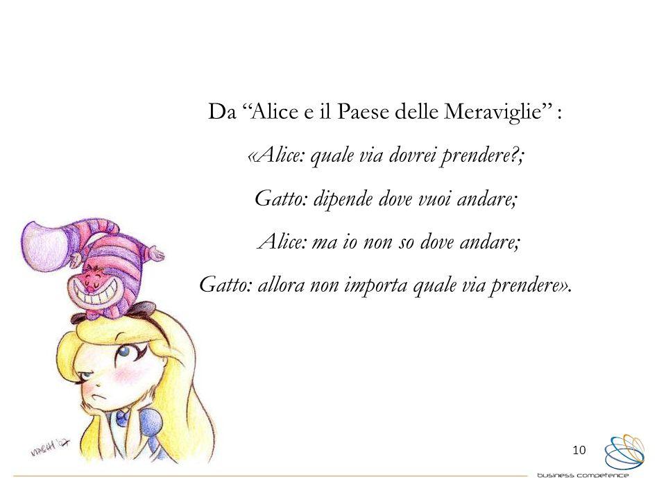 Da Alice e il Paese delle Meraviglie :