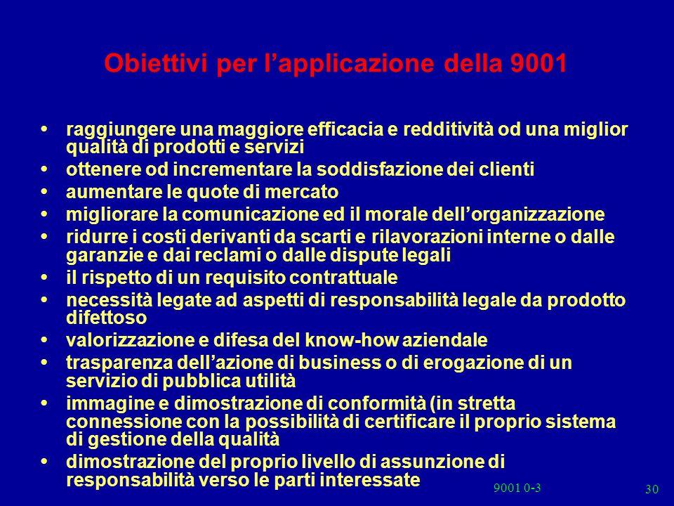 Obiettivi per l'applicazione della 9001