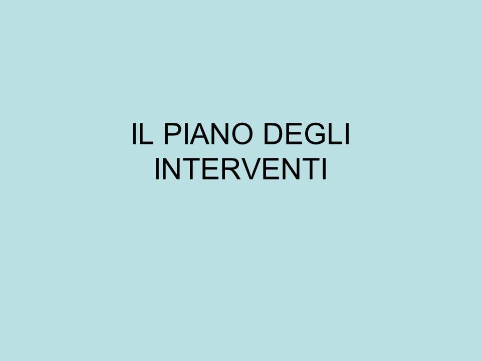IL PIANO DEGLI INTERVENTI
