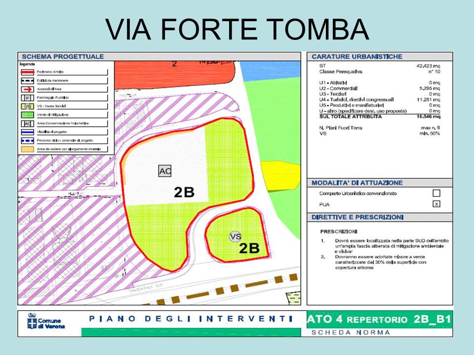 VIA FORTE TOMBA