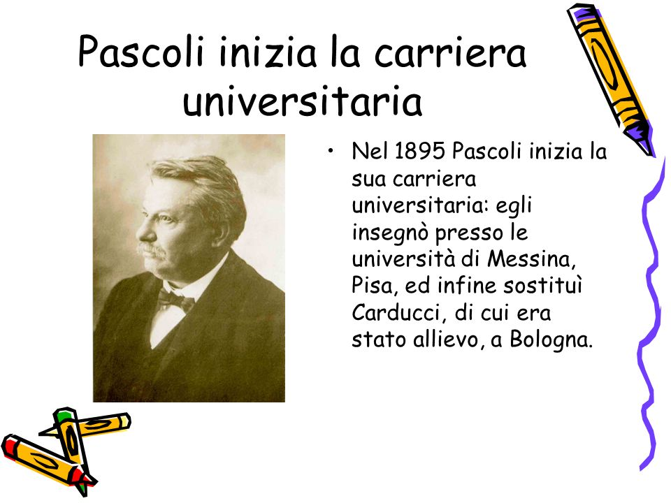 Pascoli inizia la carriera universitaria