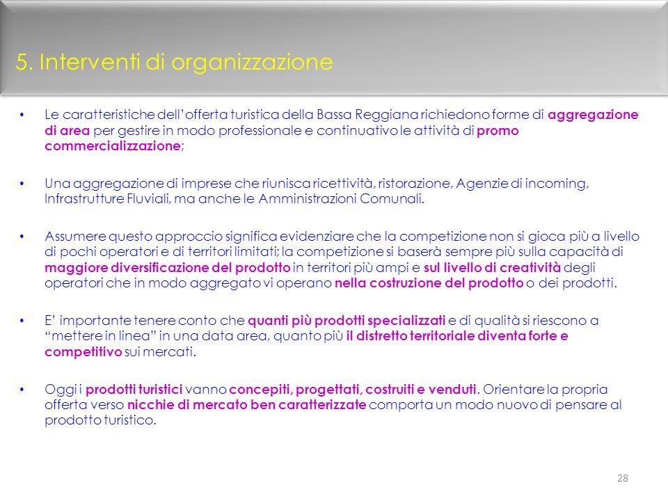 5. Interventi di organizzazione