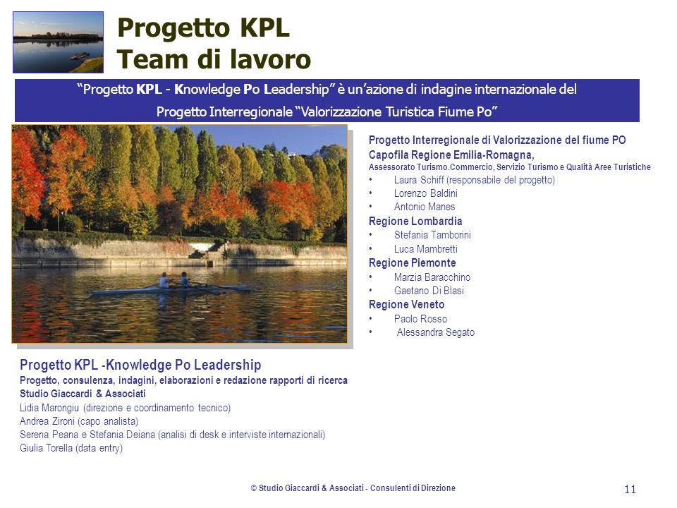 Progetto KPL Team di lavoro