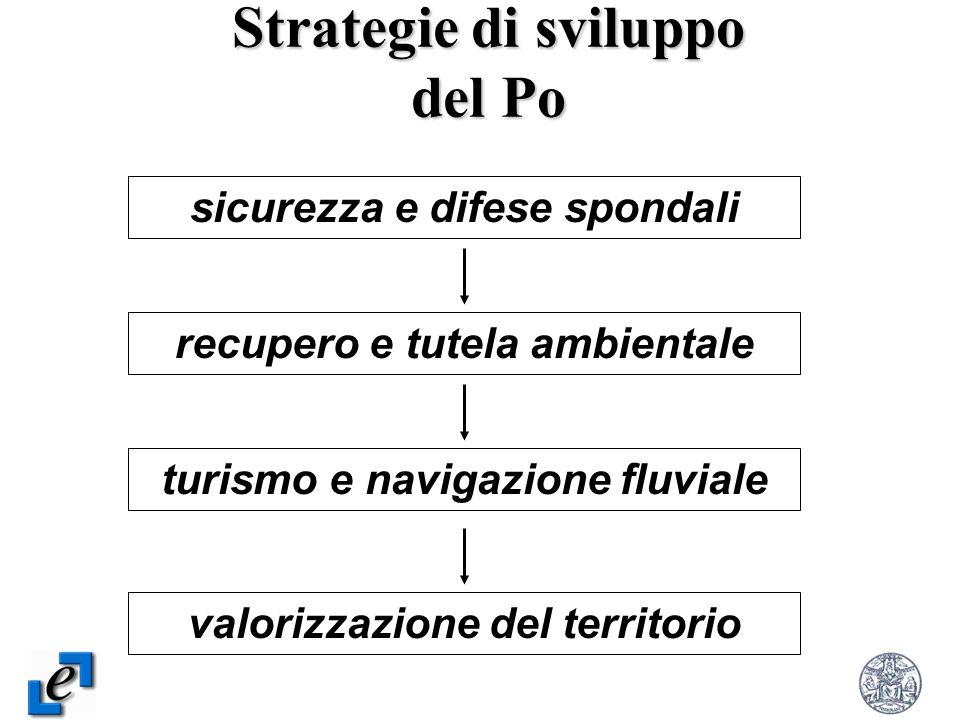 Strategie di sviluppo del Po