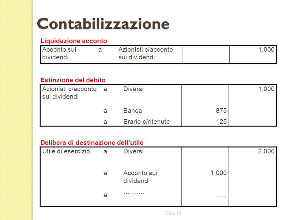 Contabilizzazione Liquidazione acconto Estinzione del debito
