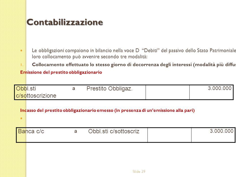 Contabilizzazione Obbl.sti c/sottoscrizione Prestito Obbligaz.
