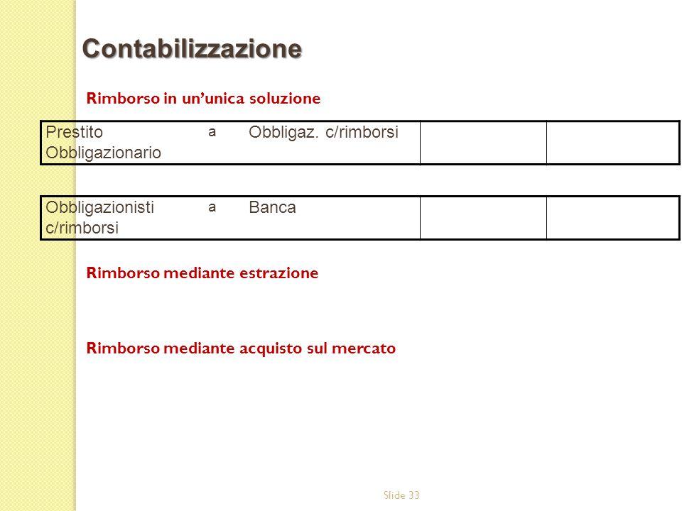Contabilizzazione Prestito Obbligazionario Obbligaz. c/rimborsi
