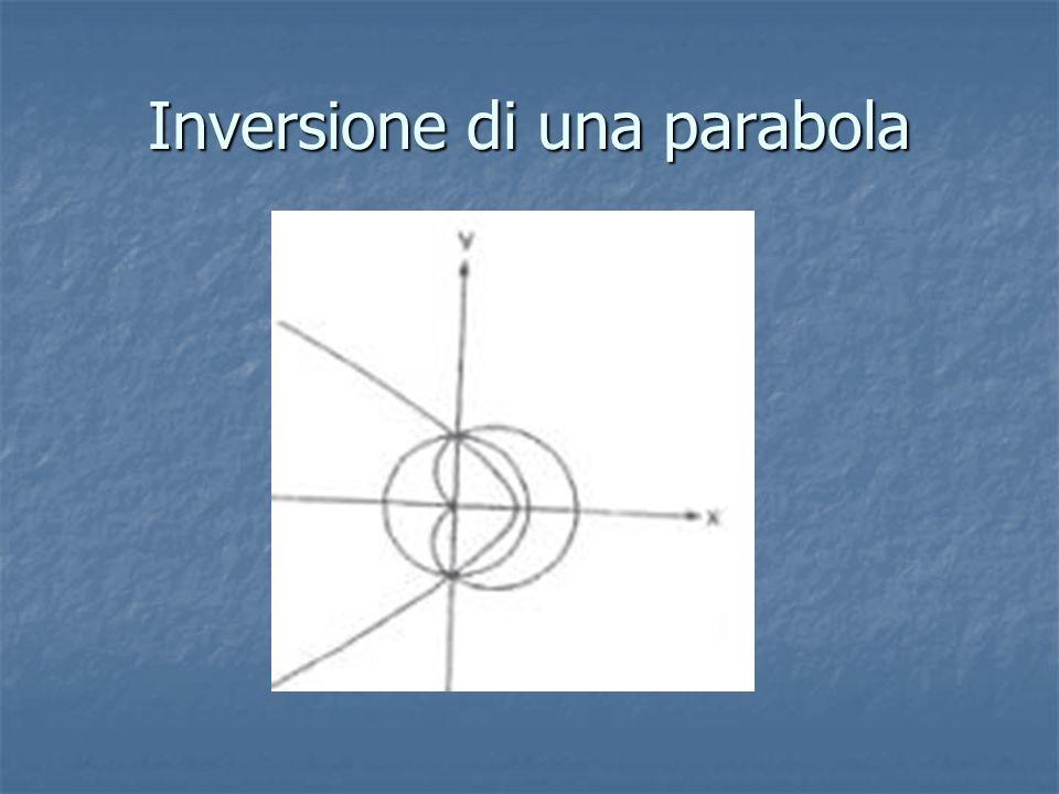 Inversione di una parabola
