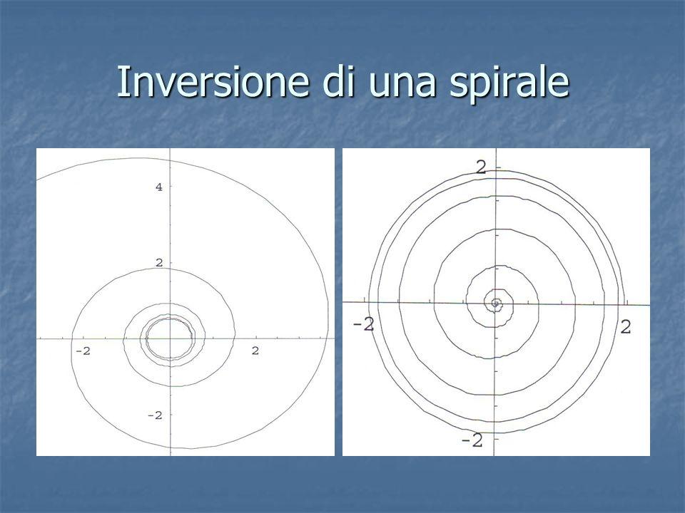 Inversione di una spirale