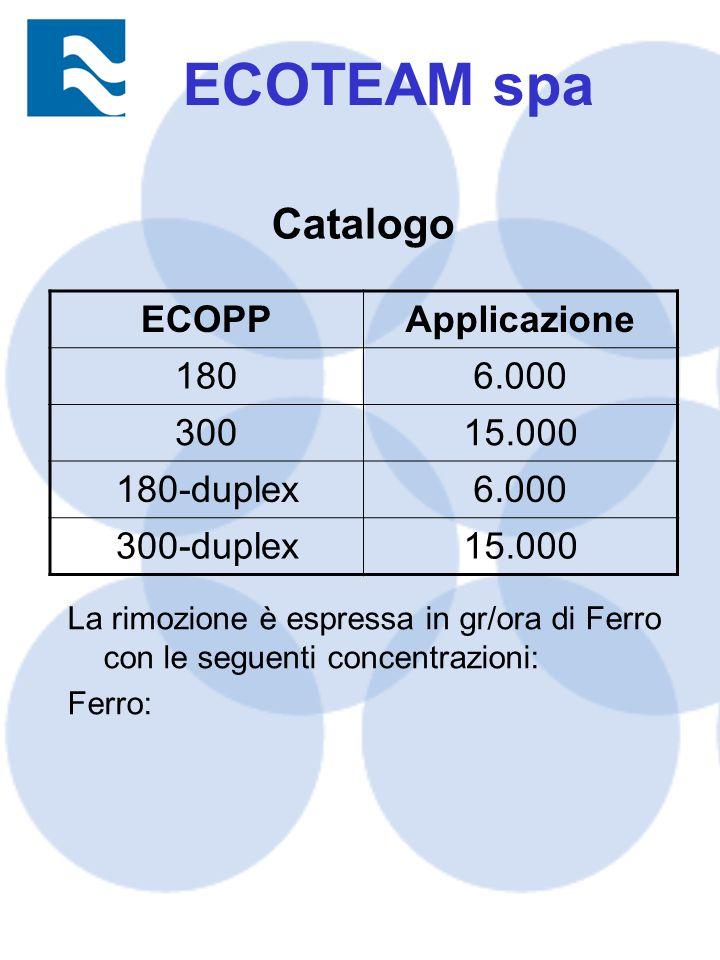 ECOTEAM spa Catalogo ECOPP Applicazione 180 6.000 300 15.000