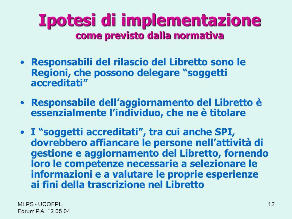 Ipotesi di implementazione come previsto dalla normativa
