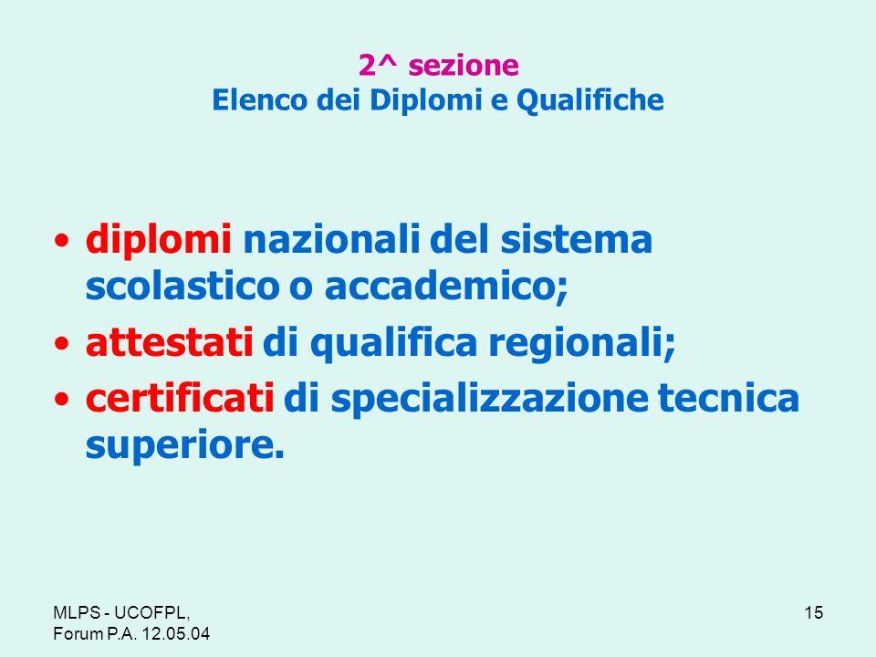 2^ sezione Elenco dei Diplomi e Qualifiche