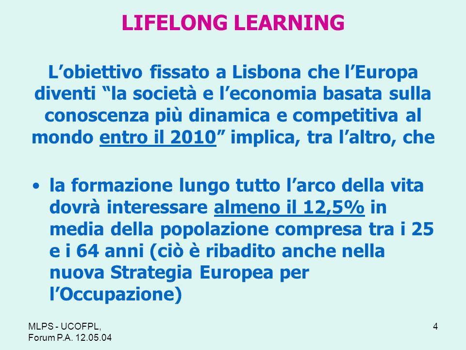 LIFELONG LEARNING L'obiettivo fissato a Lisbona che l'Europa diventi la società e l'economia basata sulla conoscenza più dinamica e competitiva al mondo entro il 2010 implica, tra l'altro, che