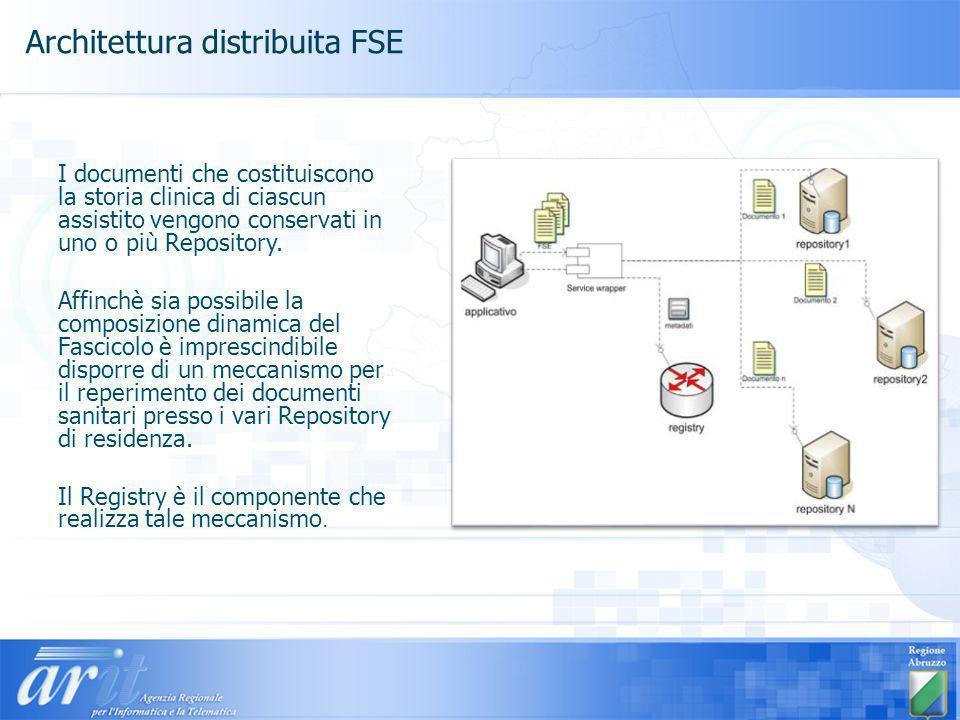 Architettura distribuita FSE