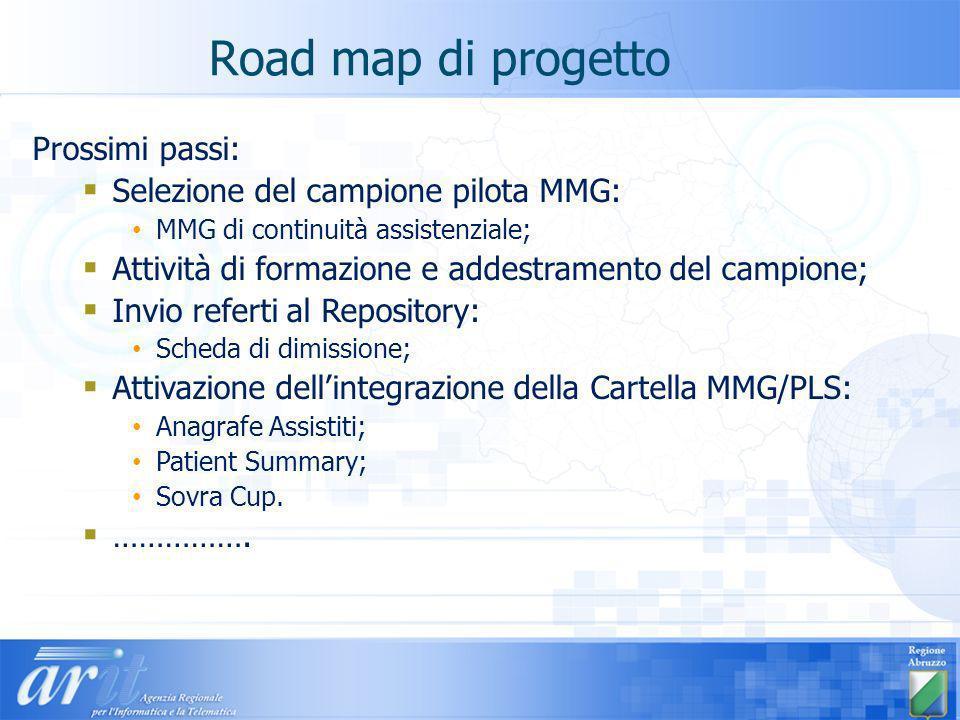 Road map di progetto Prossimi passi: