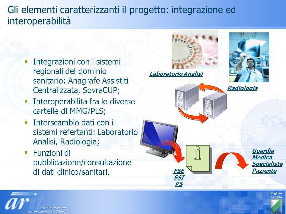 Gli elementi caratterizzanti il progetto: integrazione ed interoperabilità