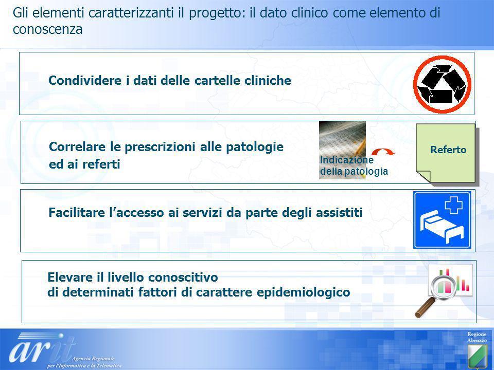 Gli elementi caratterizzanti il progetto: il dato clinico come elemento di conoscenza
