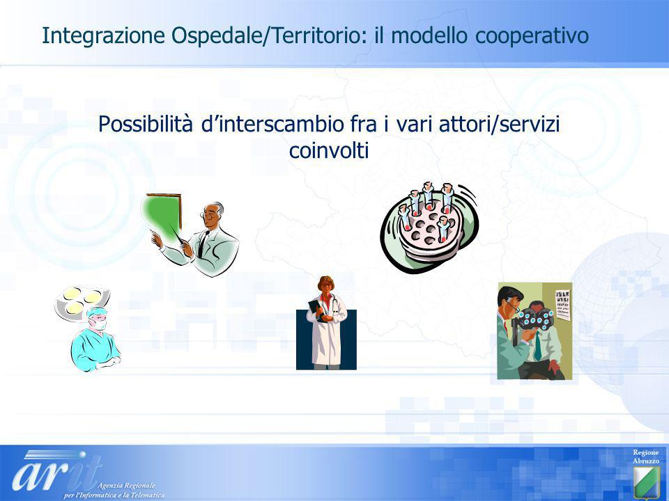 Possibilità d'interscambio fra i vari attori/servizi coinvolti
