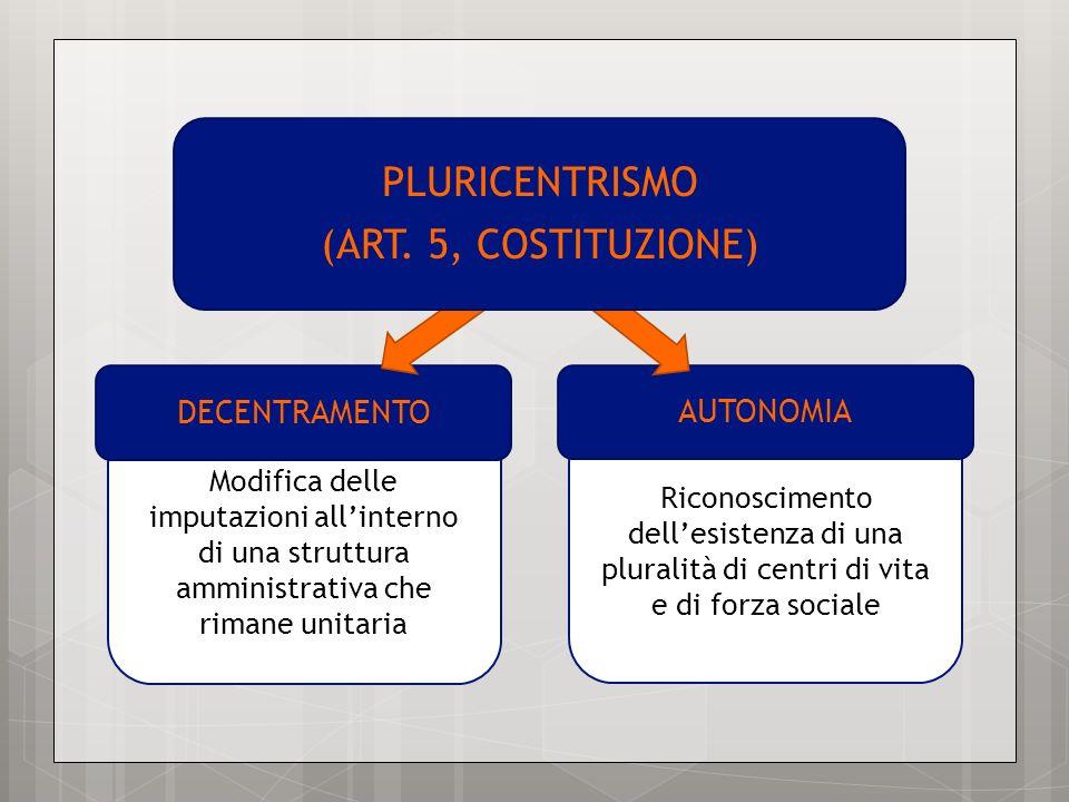 PLURICENTRISMO (ART. 5, COSTITUZIONE) AUTONOMIA DECENTRAMENTO